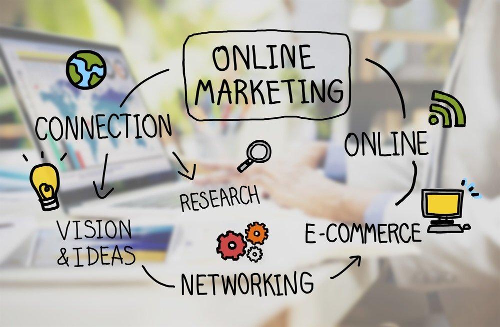 2. Ontdek hoe online marketing werkt